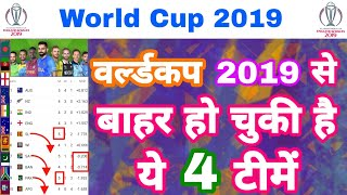 World Cup 2019 - List Of 4 Teams Out From WorldCup 2019 Points Table | MY Cricket Production