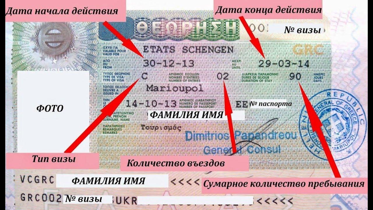 Как сделать визу по европе