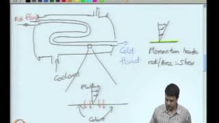 Chemical - Fundamentals of Transport Processes