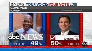 Ron DeSantis to become Florida governor after Andrew Gillum concedes