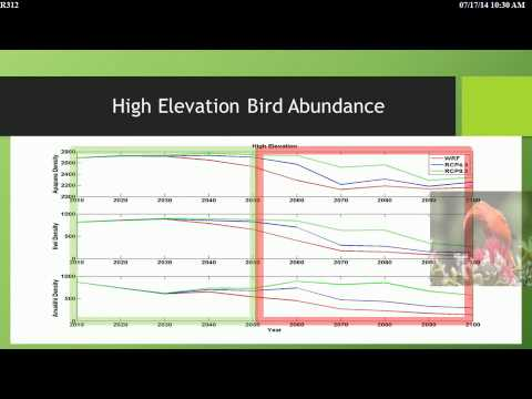 Climate Change- The Effects of Climate Change on the Avian Malaria  and Hawaiian Forest Birds