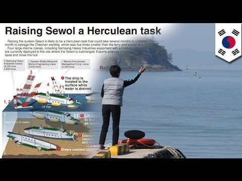 South Korea ferry disaster: Raising the Sewol could take months
