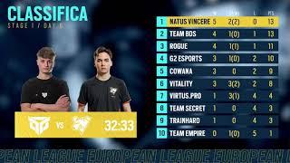 European League - Stage 1 2021 | Day 6