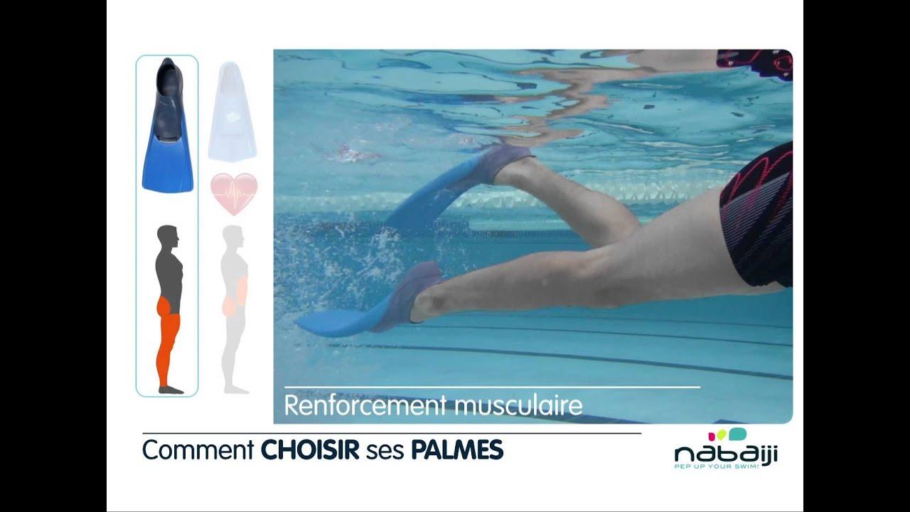 Natation comment utiliser les palmes pour le for Palmes courtes piscine