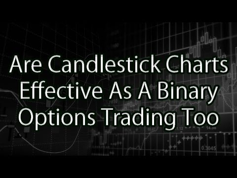 Are Candlestick Charts Effective As A Binary Options Trading Tool?