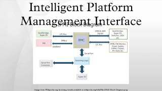 Intelligent Platform Management Interface
