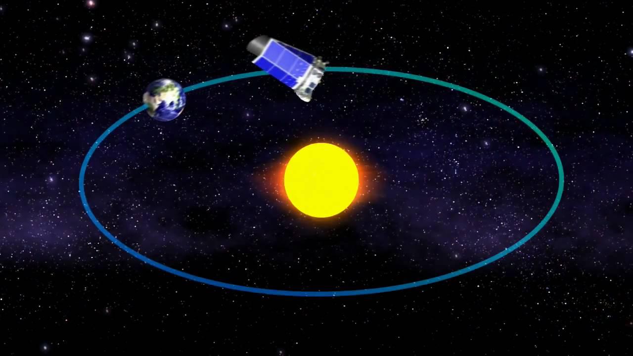earth orbiting the sun animation - photo #7