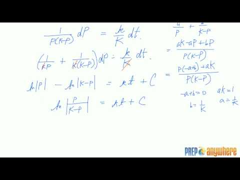 9.4 Models-Logistic Equation...