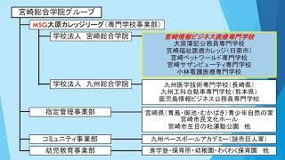 宮崎情報ビジネス医療専門学校Web 学校説明会