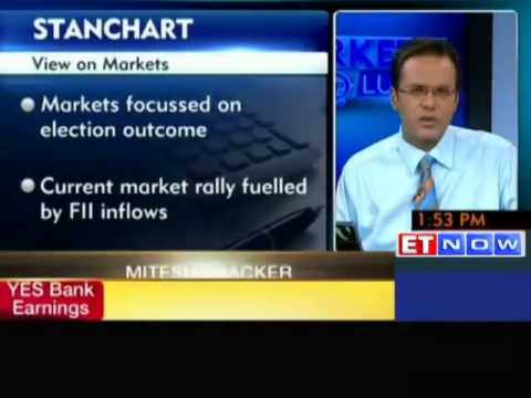 Good Time to INVEST in Equities: Standard Chartered