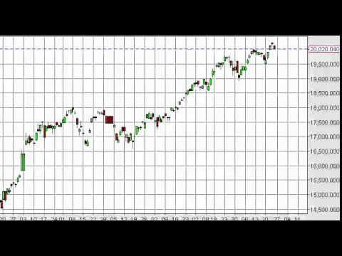 Nikkei Technical Analysis for April 27 2015 by FXEmpire.com