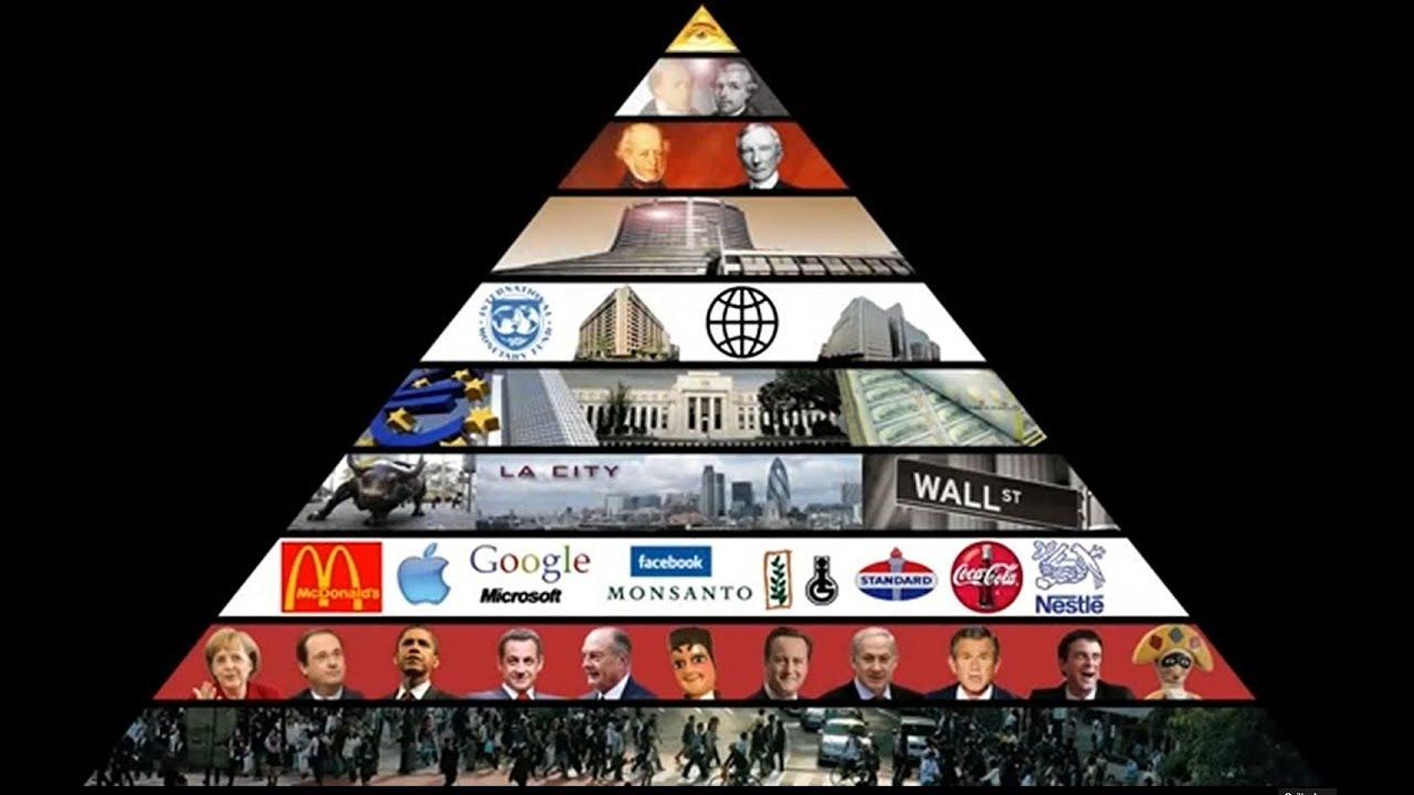 Bildergebnis für rothschild pyramide bedeutung