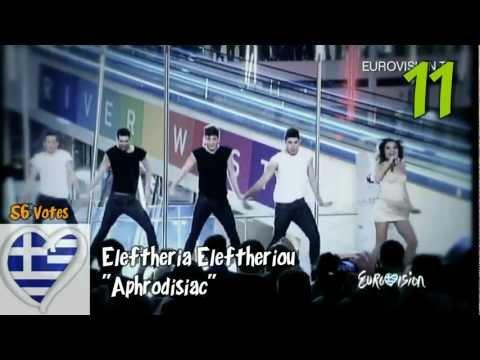 שירי האירוזיון של 2012
