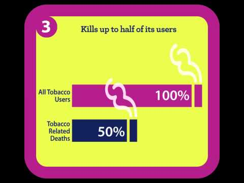 WHO Health Days | World No Tobacco Day
