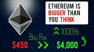 Ethereum is More Important Than You Think... Plus: HPB Overview