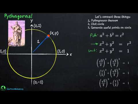 Trigonometry: Unit Circle