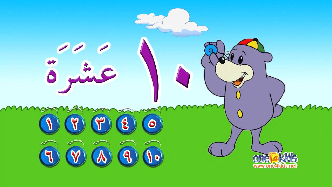 Numbers Of Letters In Arabic
