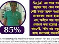 We Are Test Software What Say's About Sajal Rayhan