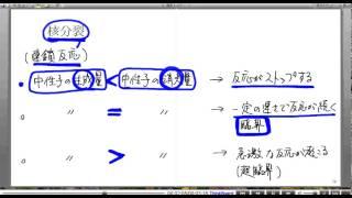 高校物理解説講義:「核分裂」講義3