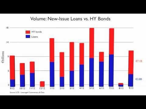 October 2013, European Leveraged Loan Market Analysis