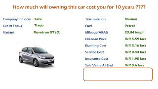 Tata Tiago (Revotron XT (O)) Ownership Cost - Price, Service Cost, Insurance (India Car Analysis)