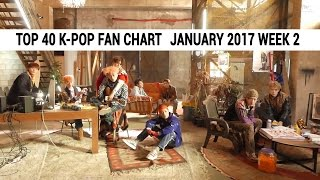 [TOP 40] K-Pop Songs Chart - January 2017 Week 2 Fan Chart