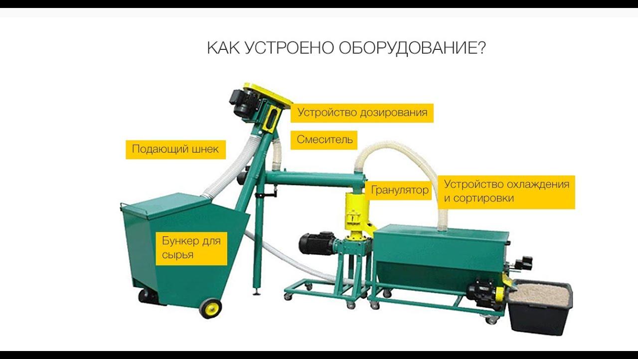 Оборудование для производство пеллет своими руками фото