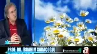 Papatyanın Faydaları İbrahim Saraçoğlu Sinüzit Tedavisi Sinüzite Bitkisel Çözüm Kürü