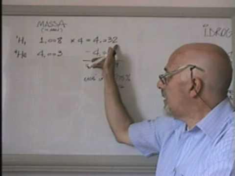 RelaC2 - Massa ed Energia: Fusione Nucleare