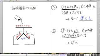 高校物理解説講義:「電場中の物体に生じる変化」講義6