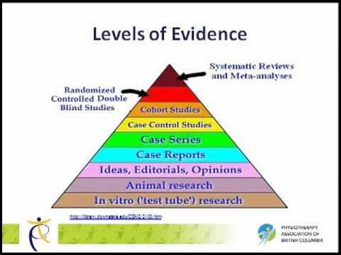 Hierarchy of evidence nursing