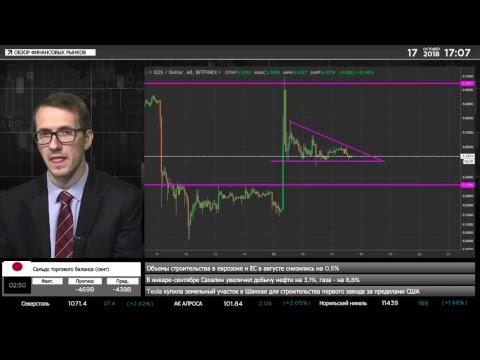 🔥17.10.2018. Вечерний обзор крипто-валютного рынка