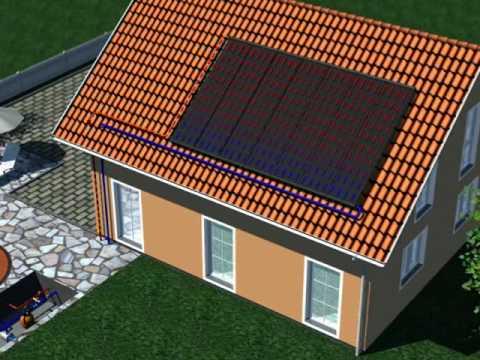 Como funciona aquecedor solar para piscina transsen for Motor para depuradora de piscina