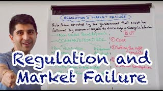 Y1/IB 30) Regulation and Market Failure