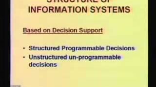 Core - Management Information System