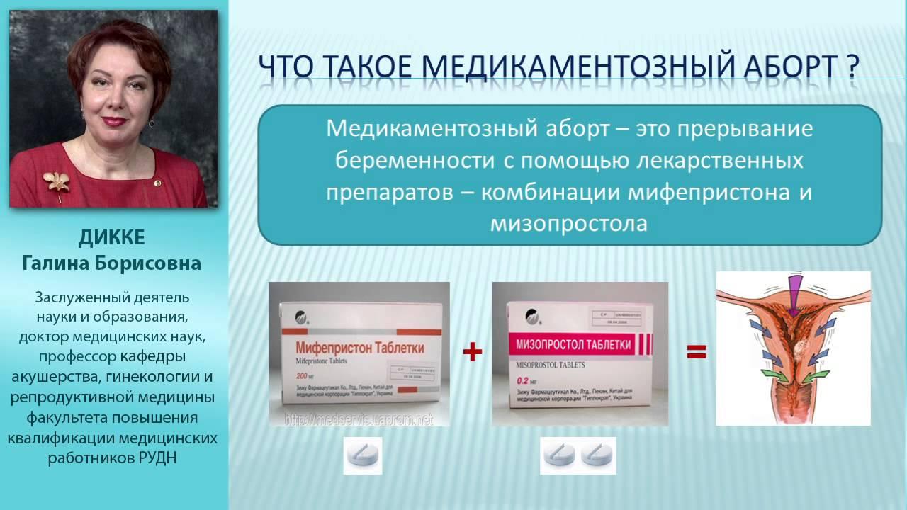 Как можно сделать выкидыш таблетки