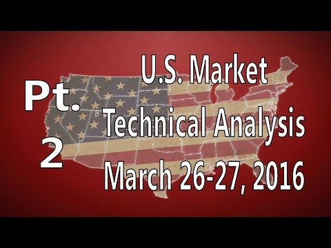 World Market Technical Analysis March 26-27/2016