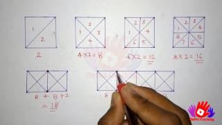 त्रिभुजों की संख्या ज्ञात करना। find no of triangles.