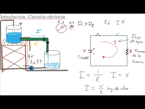 Introducción a circuitos electricos. Resistencia, Corriente, Voltaje. Ley de Ohm.