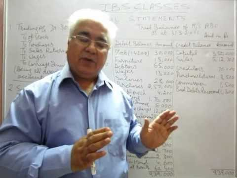 FINANCIAL STATEMENTS (PART 1) PROFIT & LOSS ACCOUNT AND BALANCE SHEET)