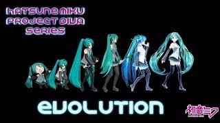 Evolution of Miku Hatsune Project Diva Series 2009-2016