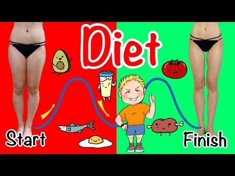 【ダイエット 食事動画】最強の食事管理!空腹感やリバウンドなしの辛くないダイエット方法を詳しく解説  – 長さ: 12:14。