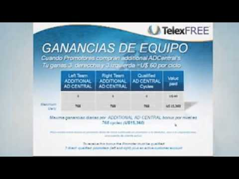 (Copia) Plan de Compensación Telexfree 2014