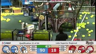 Qual 32 - 2017 Lake Superior Regional