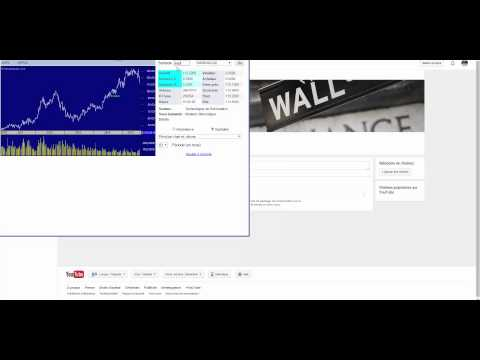 Types d'investisseurs à la bourse Day Trading - Swing trading - Long terme