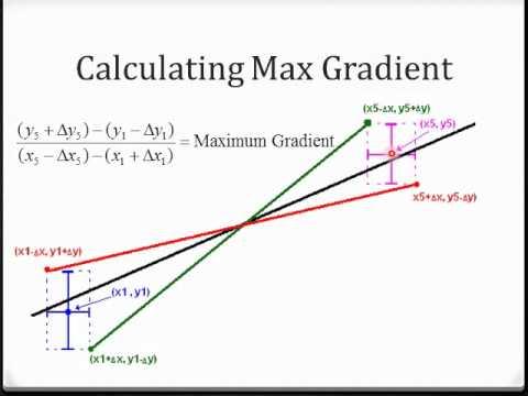 09 Understanding Max Amp Min Gradients Youtube