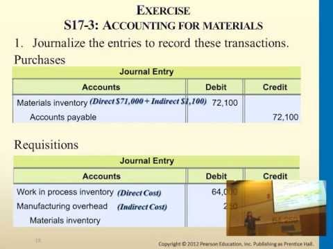 Managerial Accounting: Job Order & Process Costing