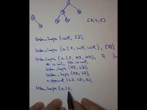 009 Prolog: Árboles binarios. Lista de hojas