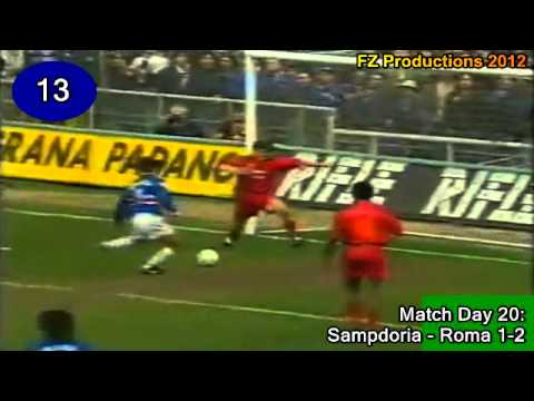 Vincenzo Montella - 141 goals in Serie A (part 1/4): 1-42 (Sampdoria 1996-1998)