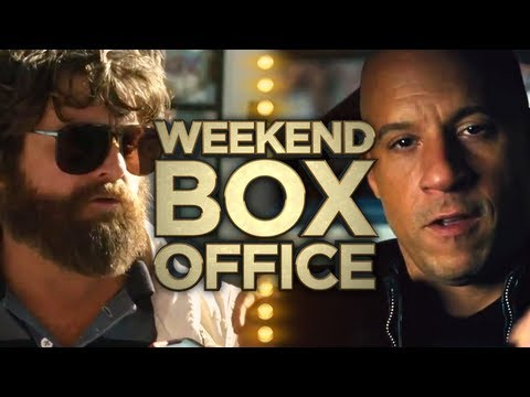 Weekend Box Office - May 24-27 2013 - Studio Earnings Report Hd video